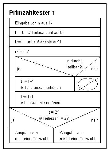 download Основы гамильтоновой механики