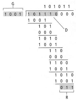 In dem buch von tanenbaum computernetzwerke 4 auflage findet man auf